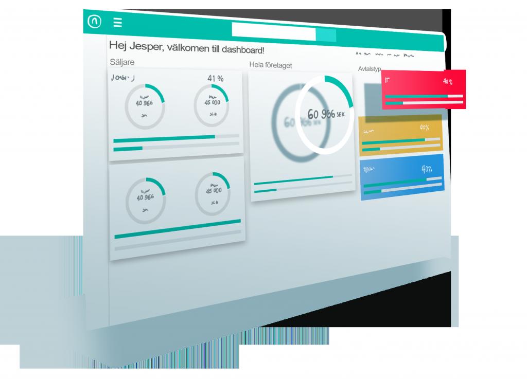säljverktyg - Dashboard
